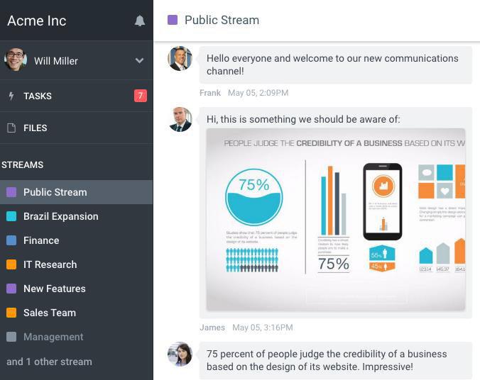 Hibox, la startup qui veut améliorer votre productivité grâce àl'IA